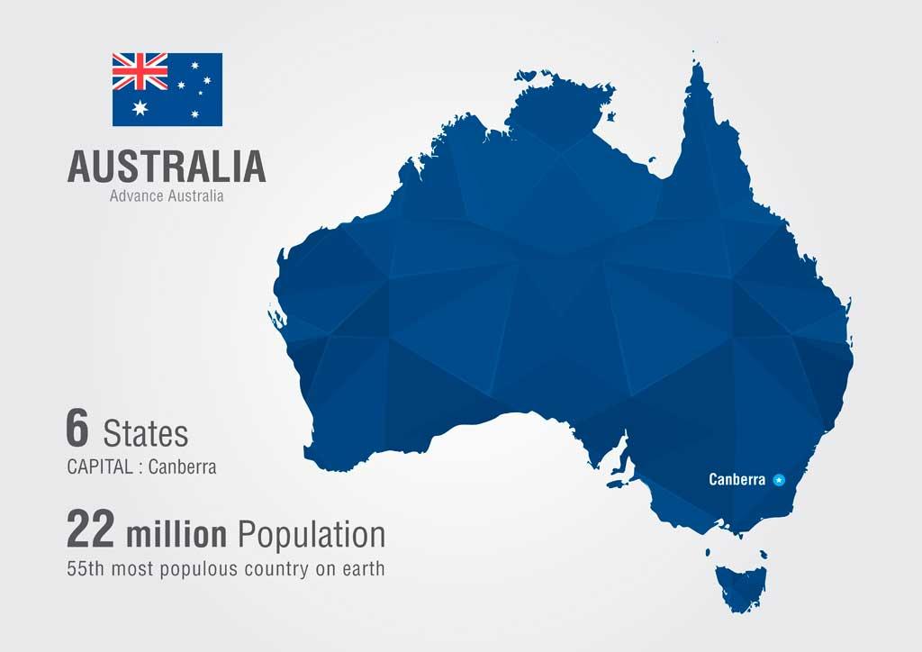 Australia Company Formation